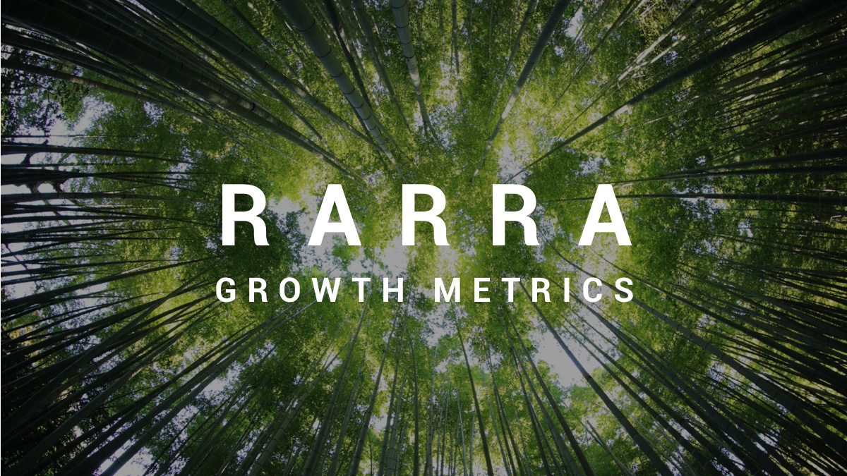 blog RARRA: Focus on retention metrics to exponentially grow your business image